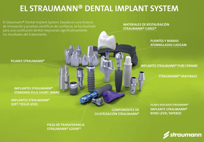 Ventajas implantes dentales Straumann